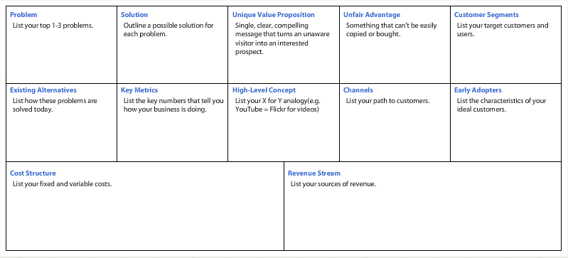Work on your startup with lean canvas realtimeboard for Lean canvas template pdf