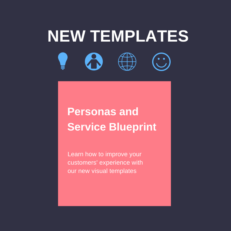 Service blueprint and personas new service design templates malvernweather Image collections