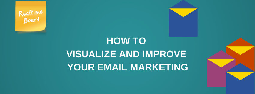 HOW TO VISUALIZE AND IMPROVE YOUR EMAIL marketing