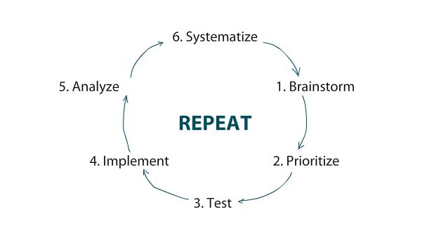 Presentation C1