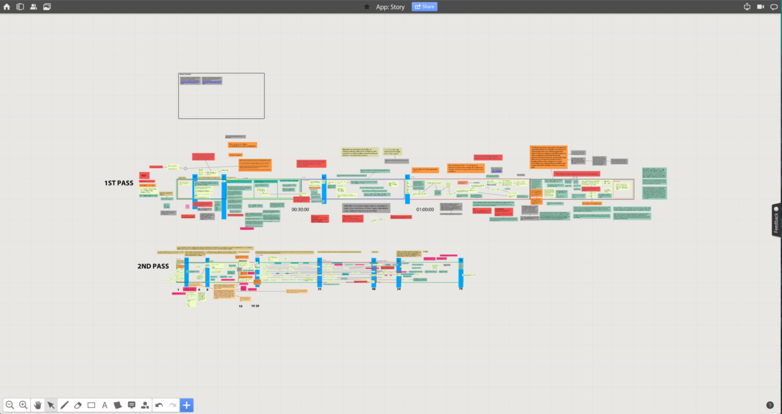 Story building in RealtimeBoard