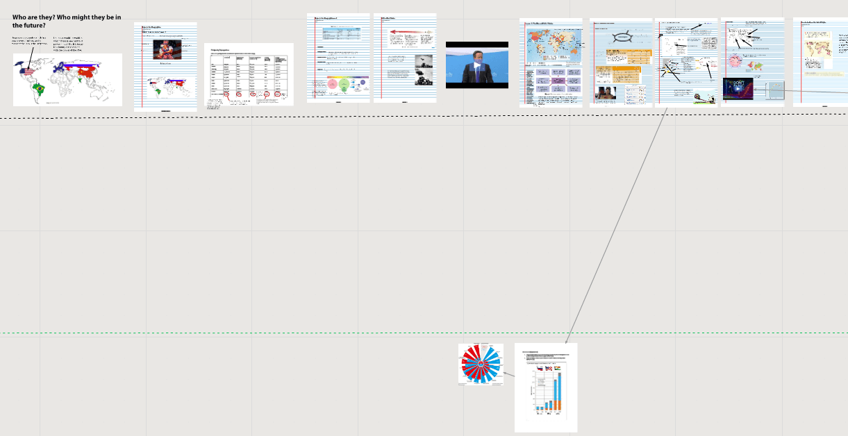 RealtimeBoard in Education