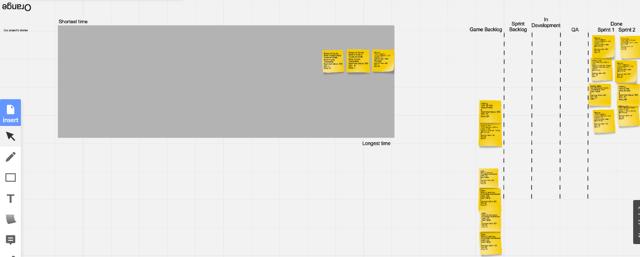 Online Scrum board