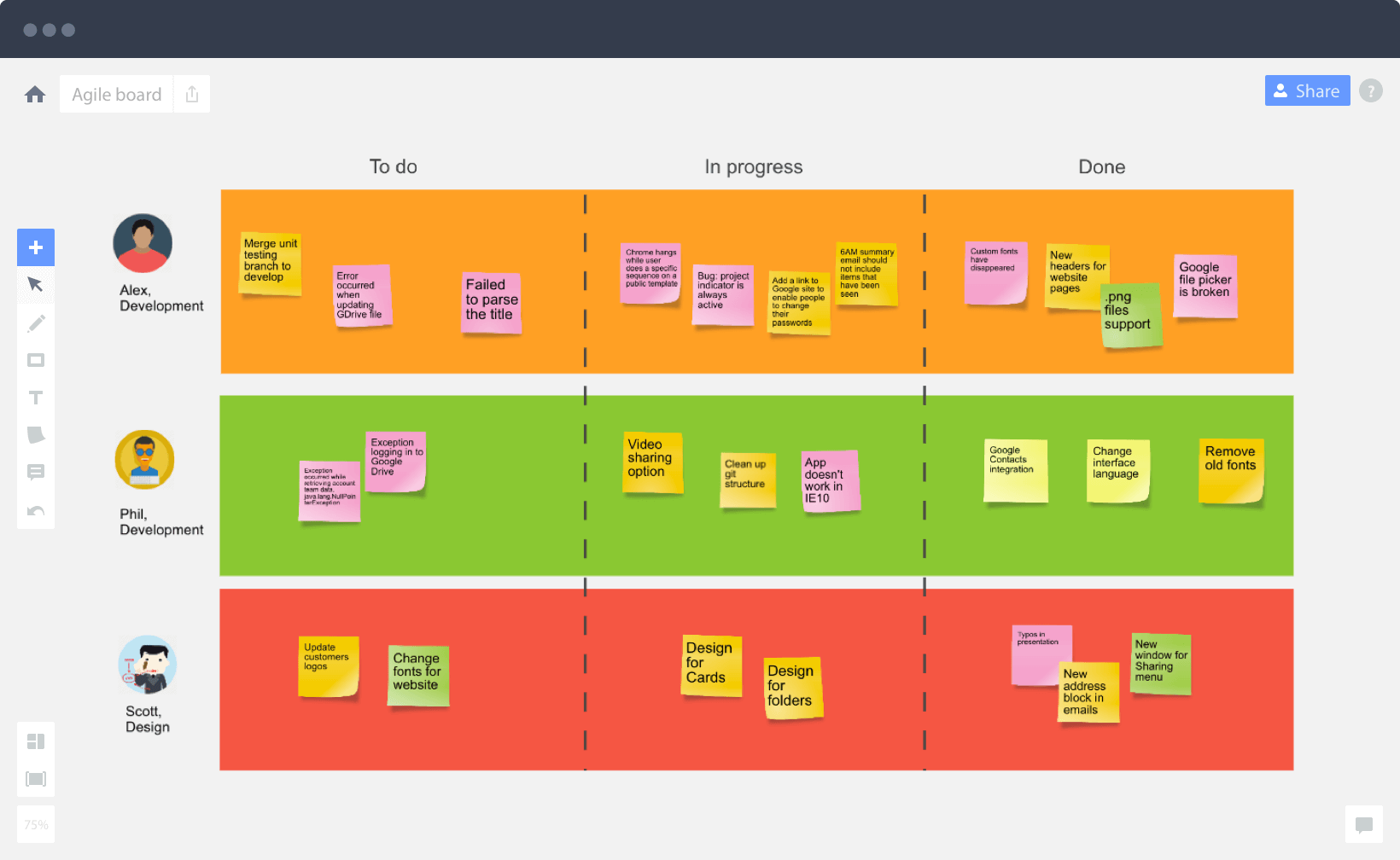 Agile lean scrum kanban define what is better for you for Kanban waterfall