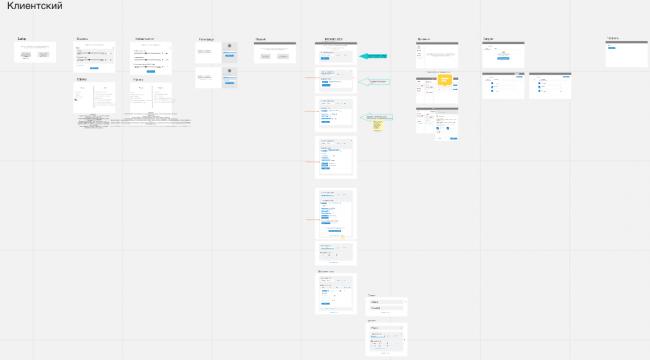 Проектирование интерфейсов в RealtimeBoard