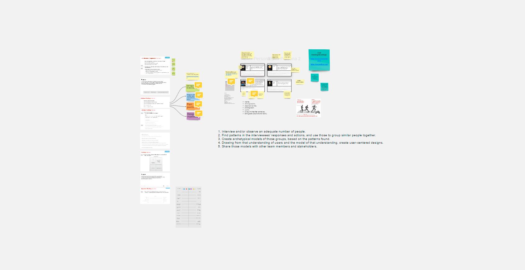 Brainstorming Customer's Persona - by Freelance UX designer Mandy Robinson