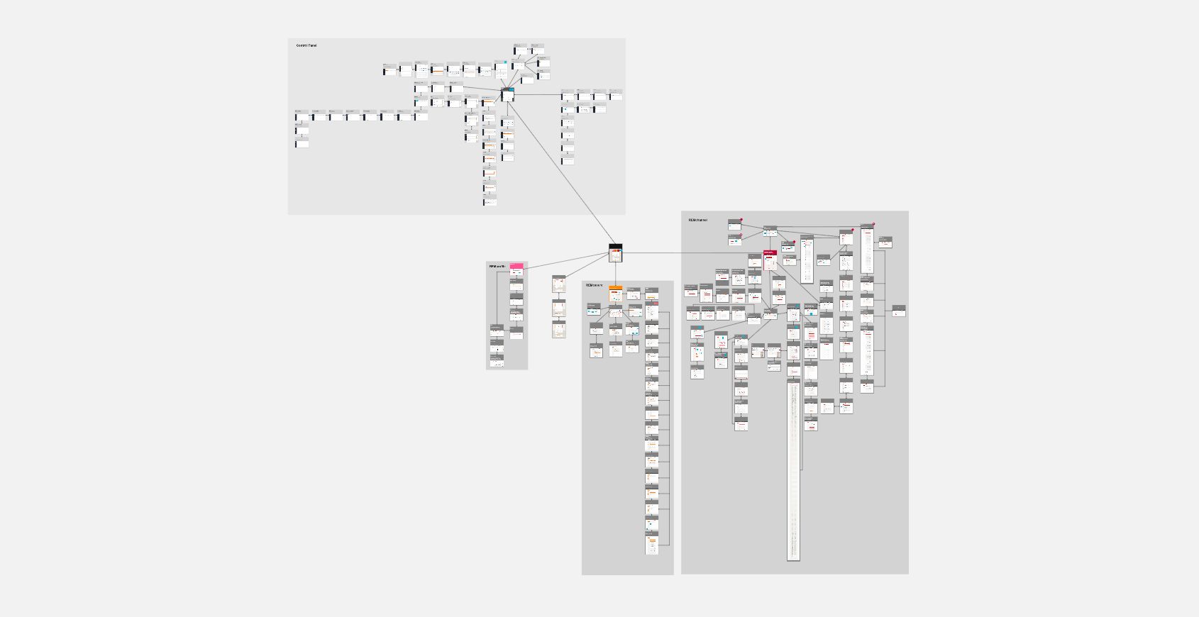System Map - by Freelance UX designer Mandy Robinson