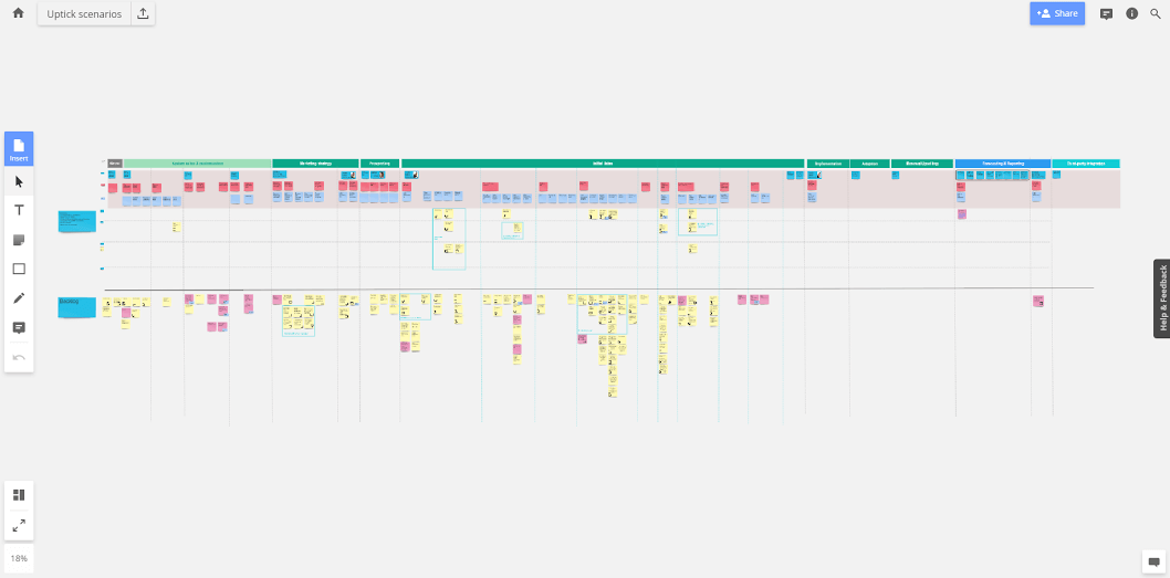 Uptick: User story mapping на онлайн-доске