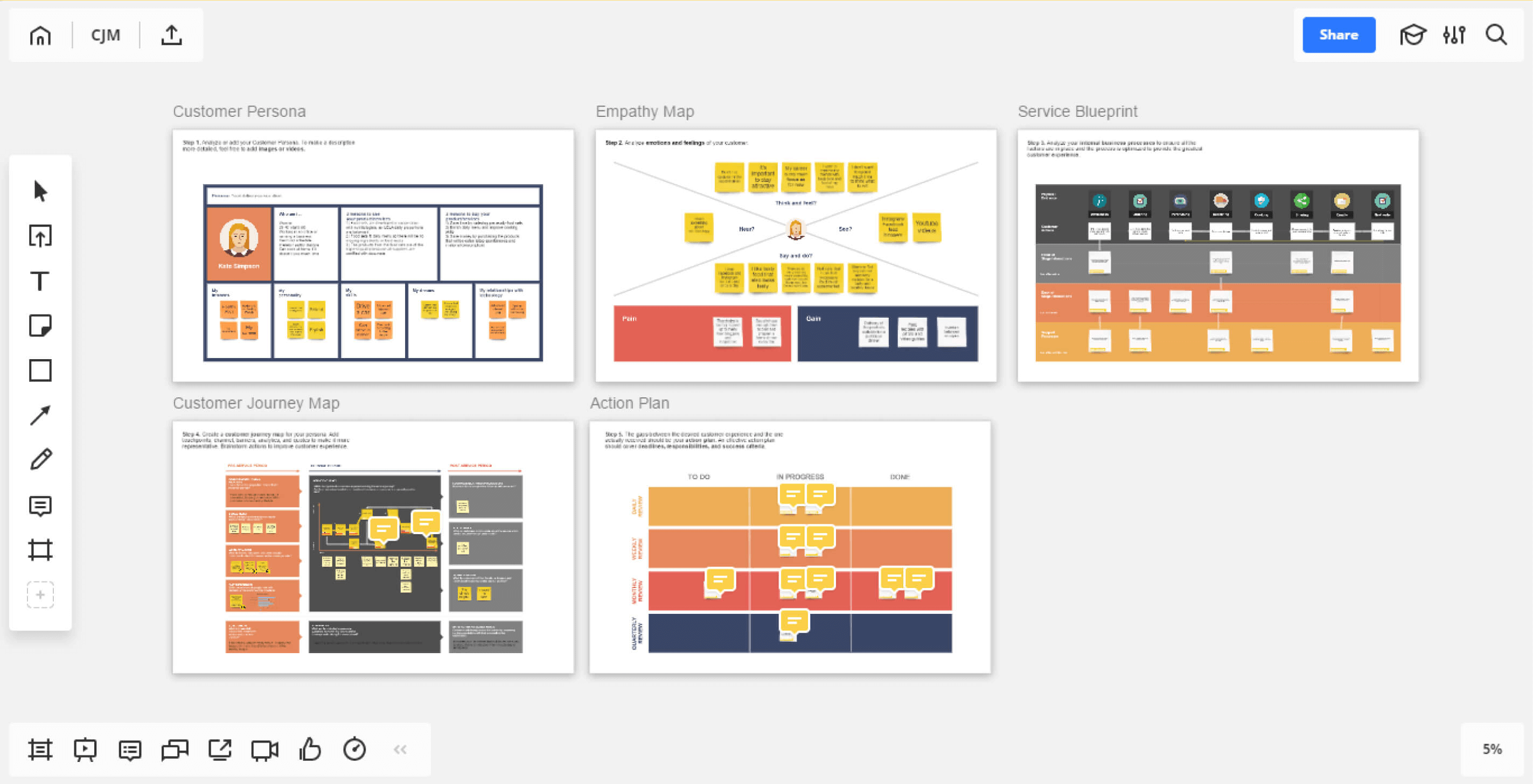 Customer Journey Mapping Process [Visual Guide] on customer contact, positioning map, vision map, customer 360 view of architecture, experience map, customer collaboration, apple map, strategy map, brand map, social map, customer experience, search map,
