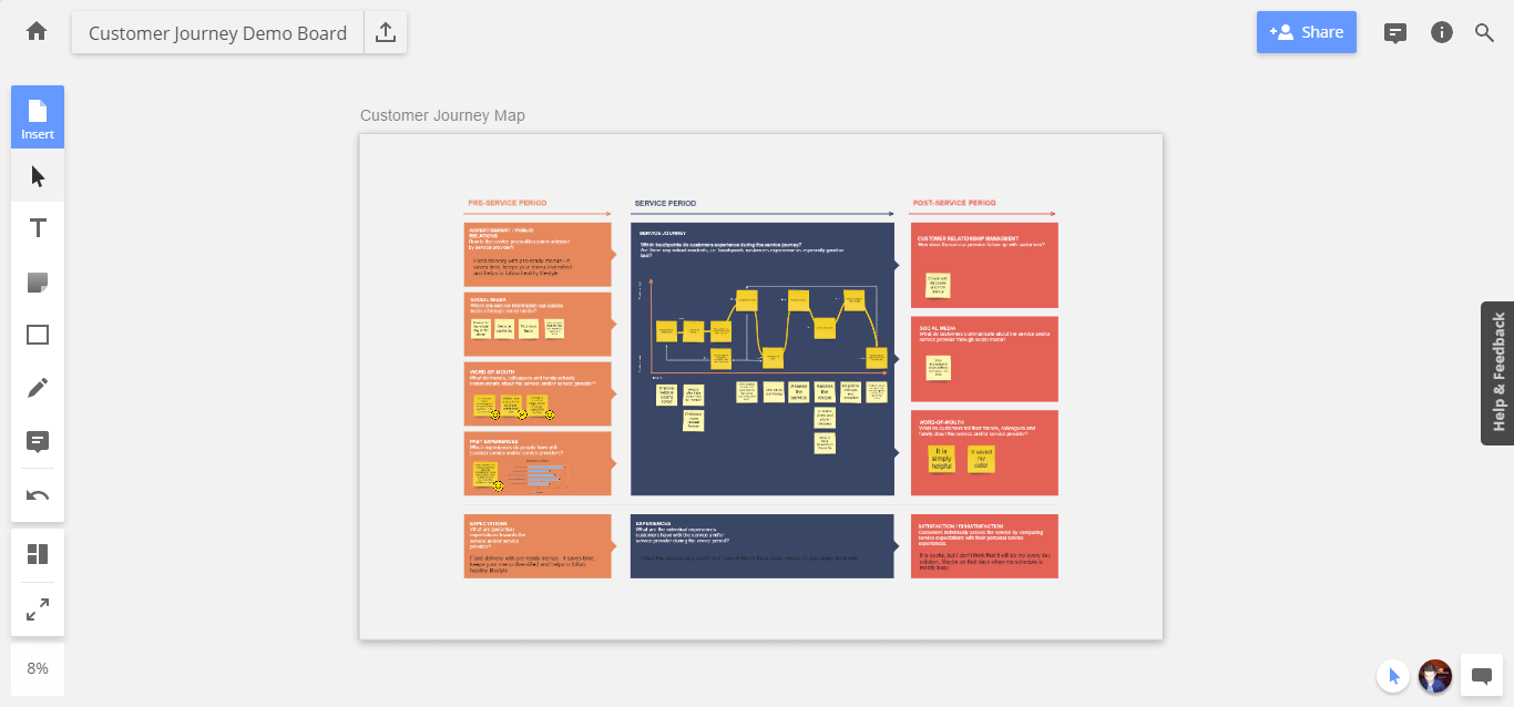 Visual Guide To Customer Journey Mapping Process - Customer journey mapping