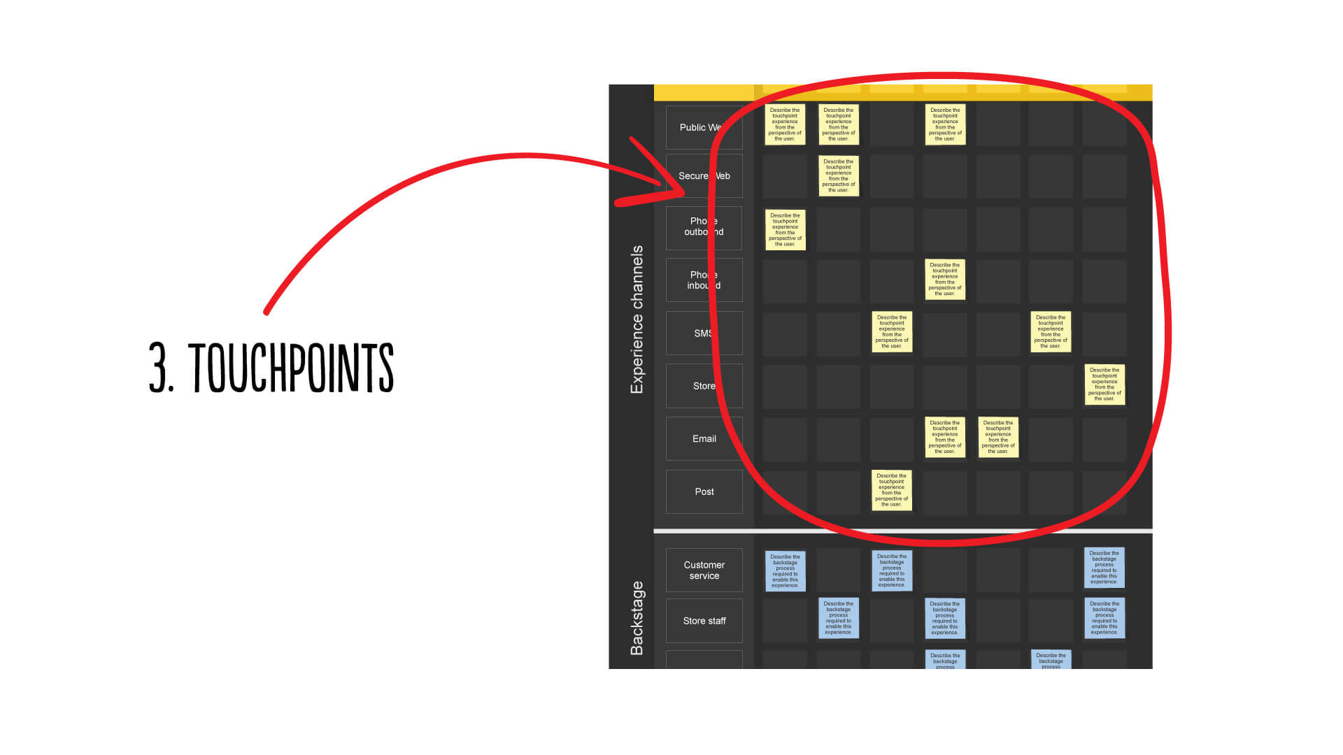 Brainstorming touchpoints by SapientNitro