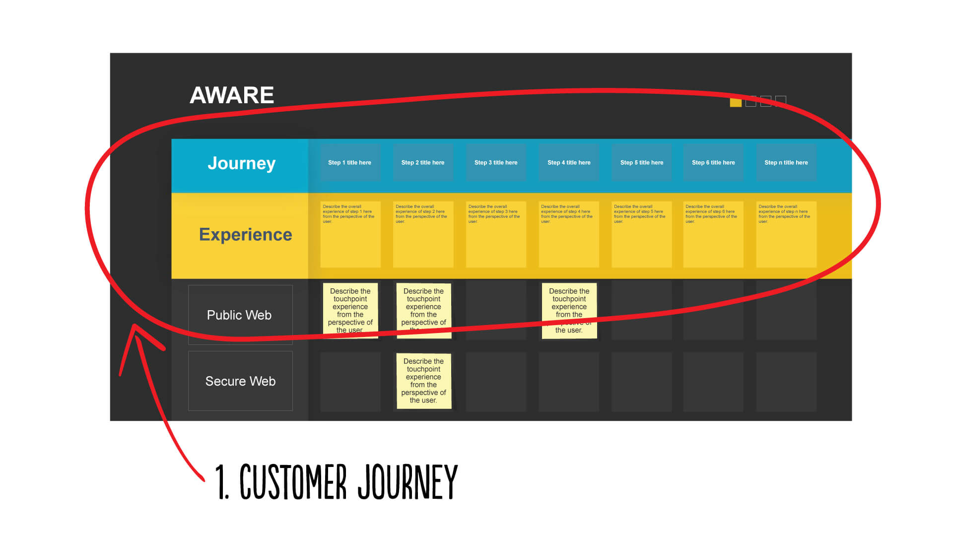 How sapientnitro australia takes an experience led approach to a phase of service blueprint by sapientnitro malvernweather Choice Image