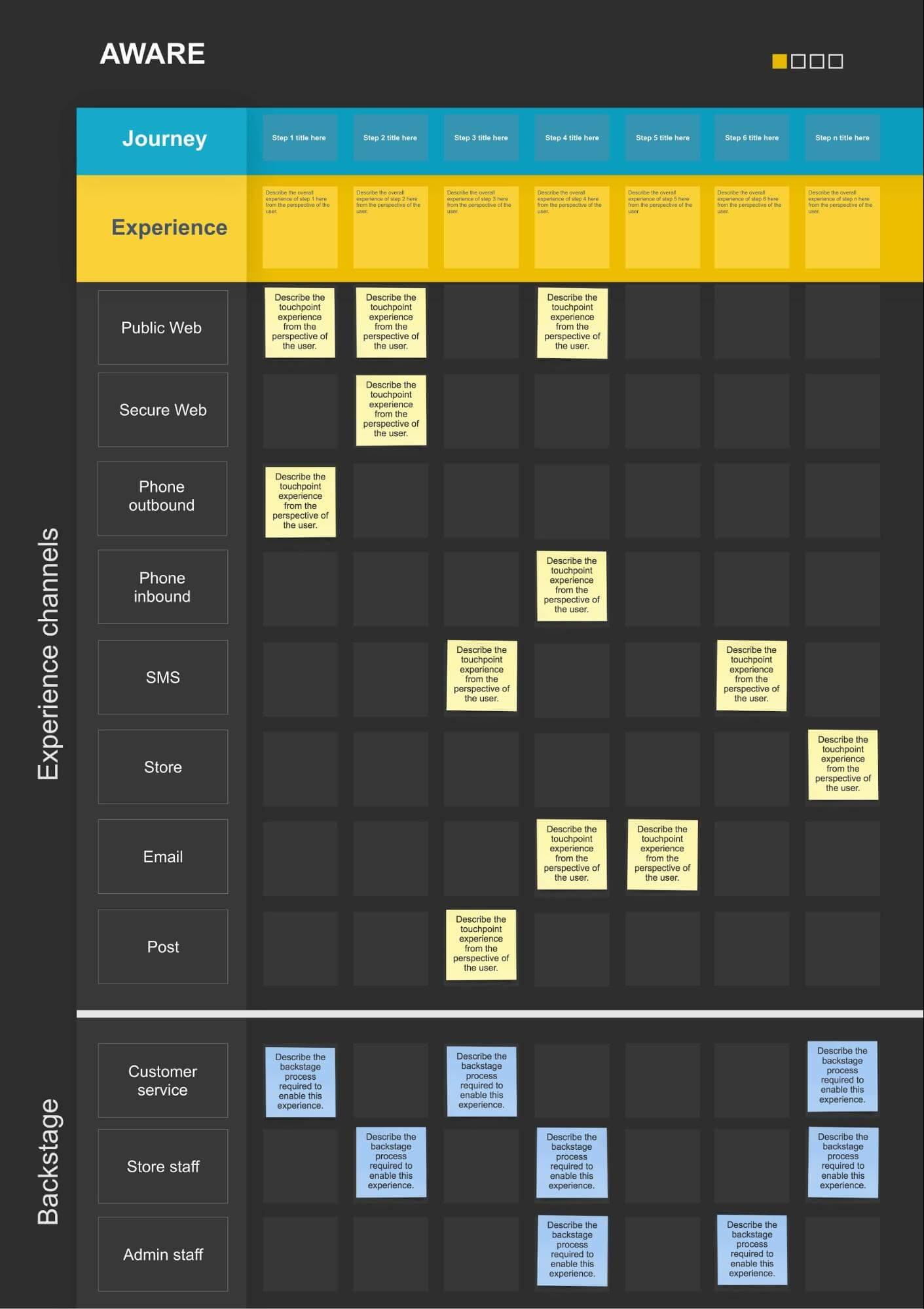 A phase of service blueprint by SapientNitro