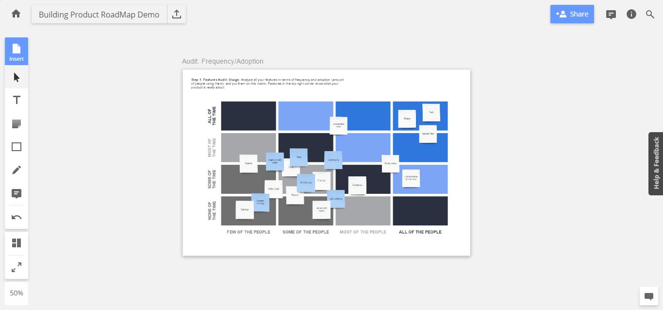 Building a Product Roadmap: Product evaluation via features audit