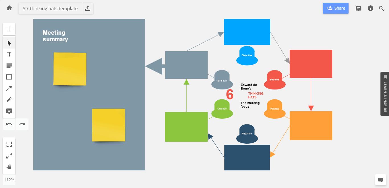 six thinking hats template