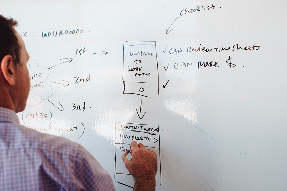 traditional whiteboard is still part of day to day business