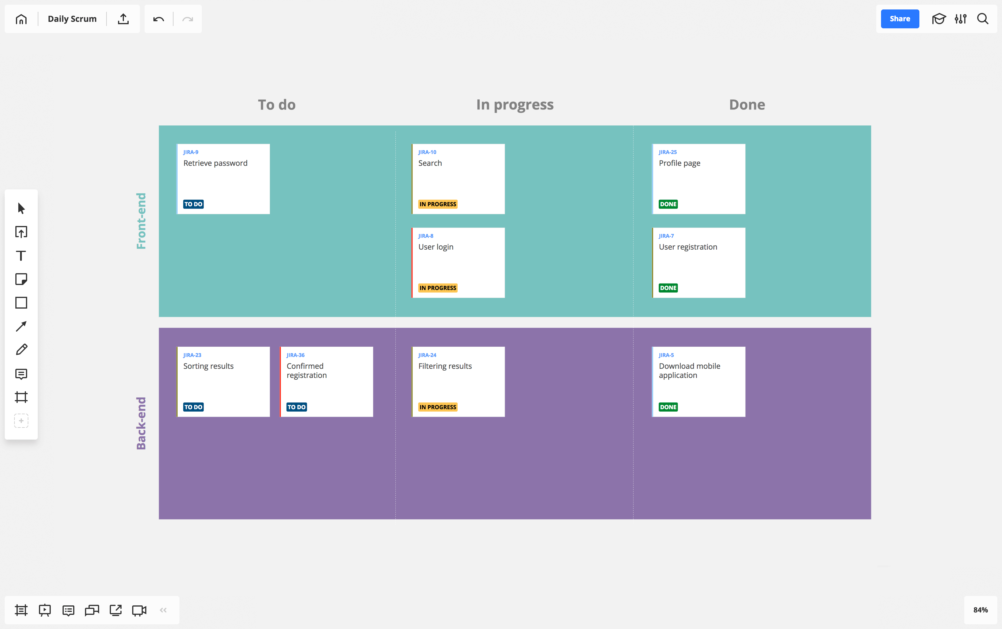 scrum daily meeting template