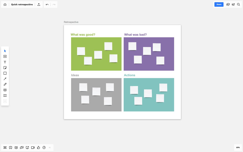 quick agile retrospective board screen example