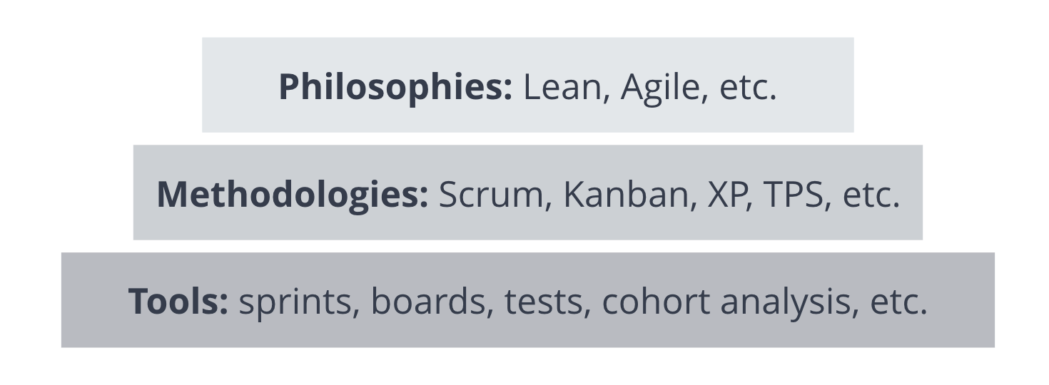 Agile and Scrum are incomparable, as they are on different conceptual levels