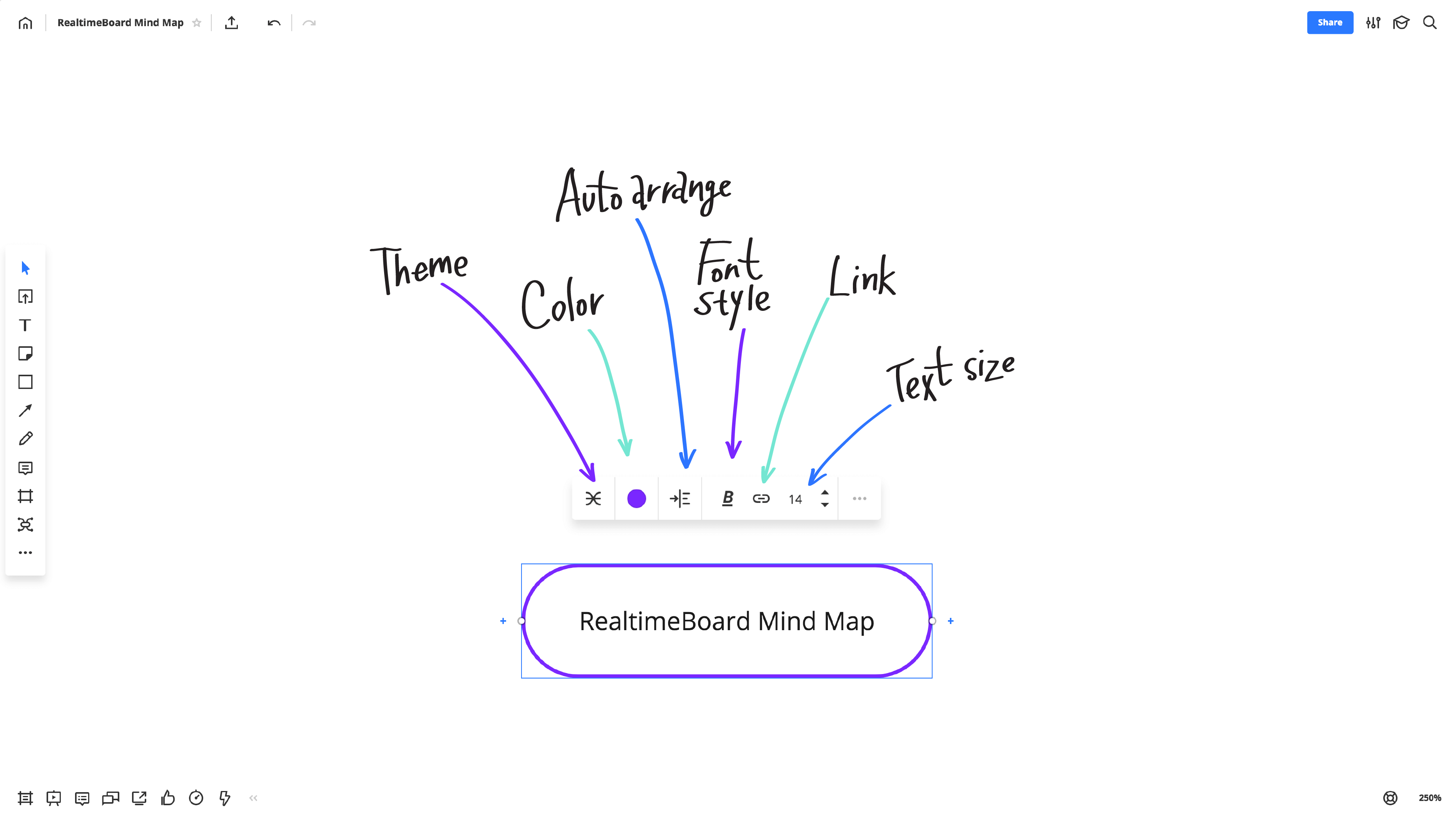 Mind map tool to build, customize, present and collaborate on awesome mind maps - toolbar